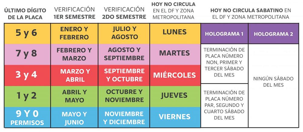 verificacion d f calendario verificacion d f calendario